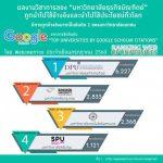 谷歌学术影响力排名出炉,博仁大学在私立大学排名第一