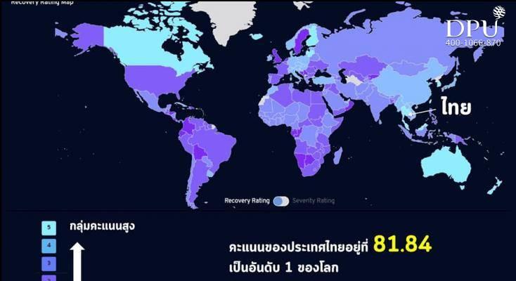全球恢复指数(Global Recovery Index)