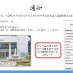 关于在泰国的留学生购买保险的通知