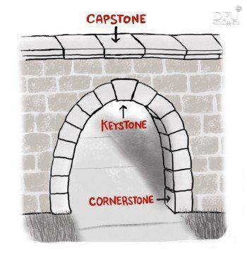 DPU Capstone